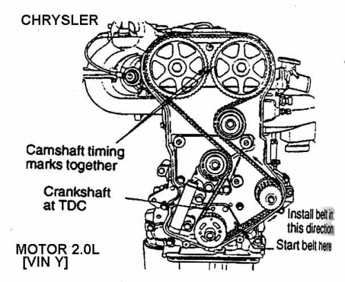 2008 Chrysler Pacifica Engine Diagram on 2004 Pacifica Belt Diagram