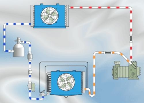 Circuito Frigorifico : Imagen circuito frigorifico grupos emagister
