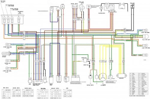 Imagen Diagrama Electrico Honda Xr-xl125