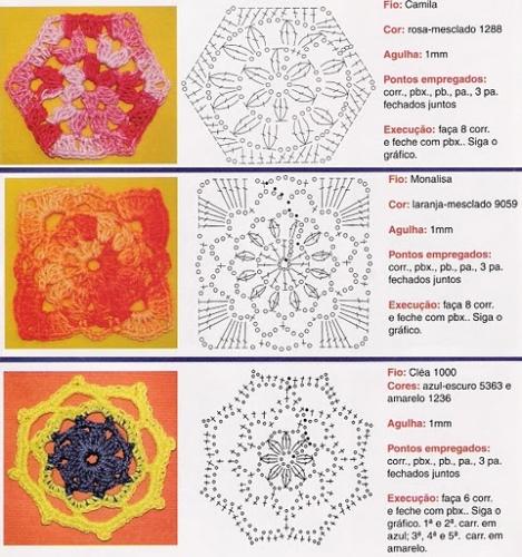Graficos Gratis de Crochet Graficos de Crochet Imagui