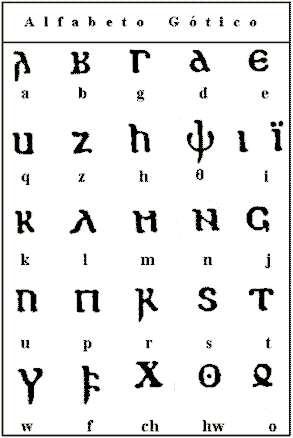 letras goticas